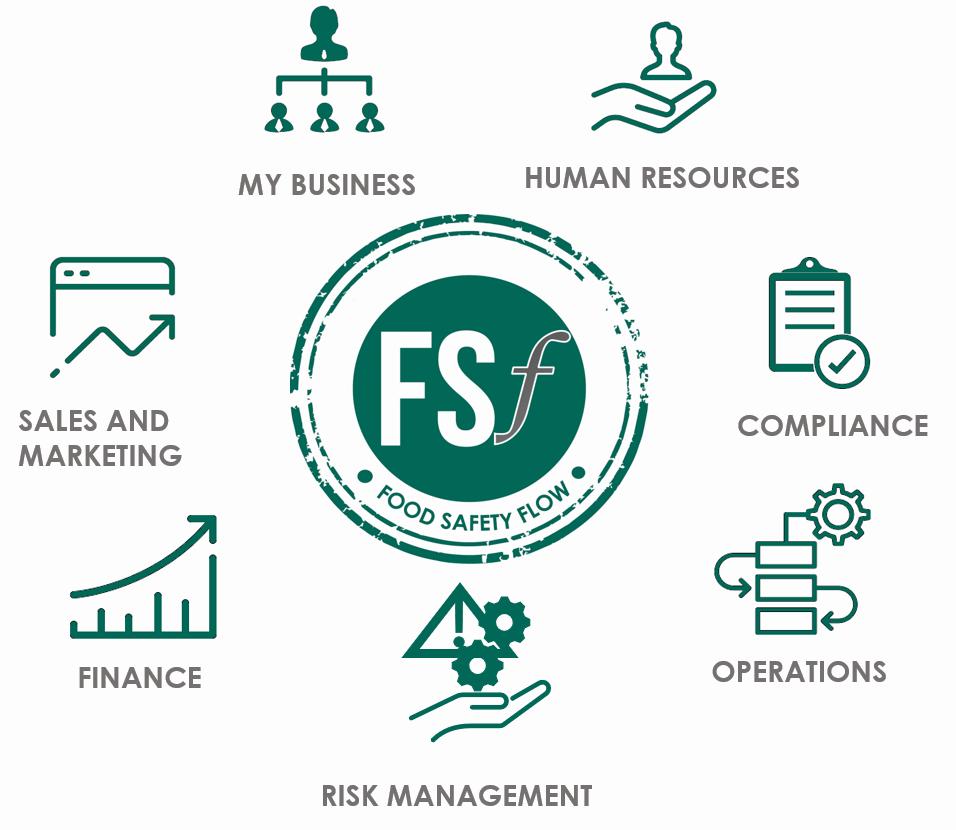 FSflow website